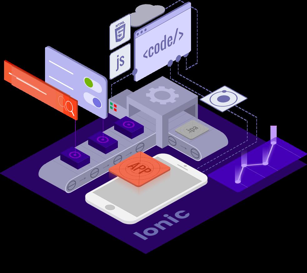 Ionic Development at Codism