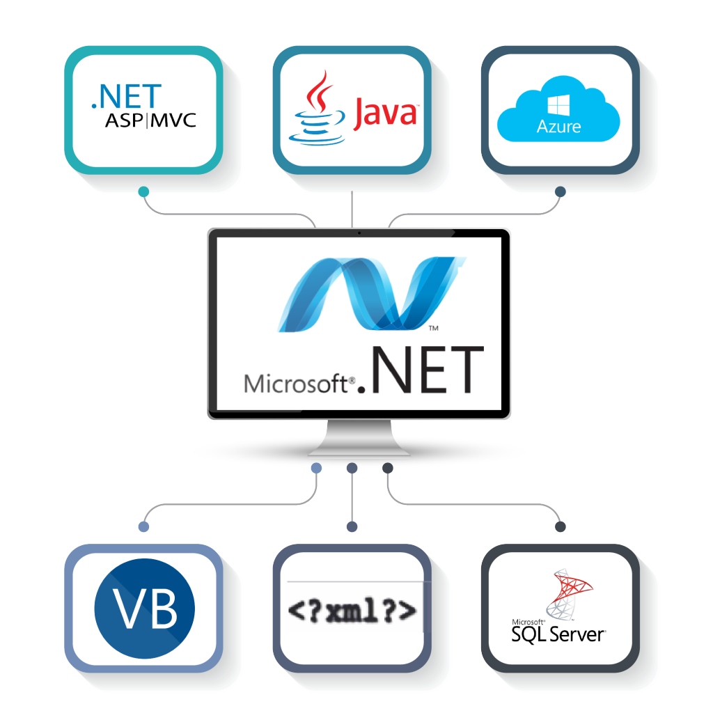 Top Advantages of Building Applications in Dot Net Technology